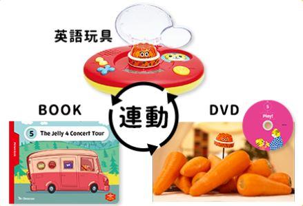 英語玩具、本、DVD