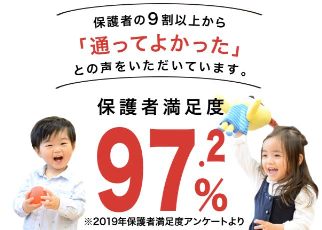 保護者満足度が高い幼児教室