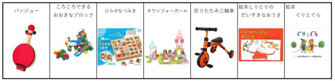ジニーキンダーで届くおもちゃの例