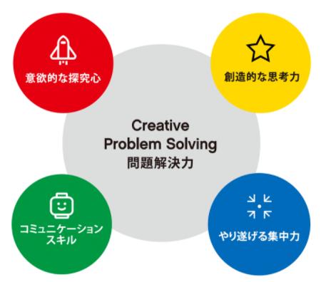 レゴスクール問題解決能力